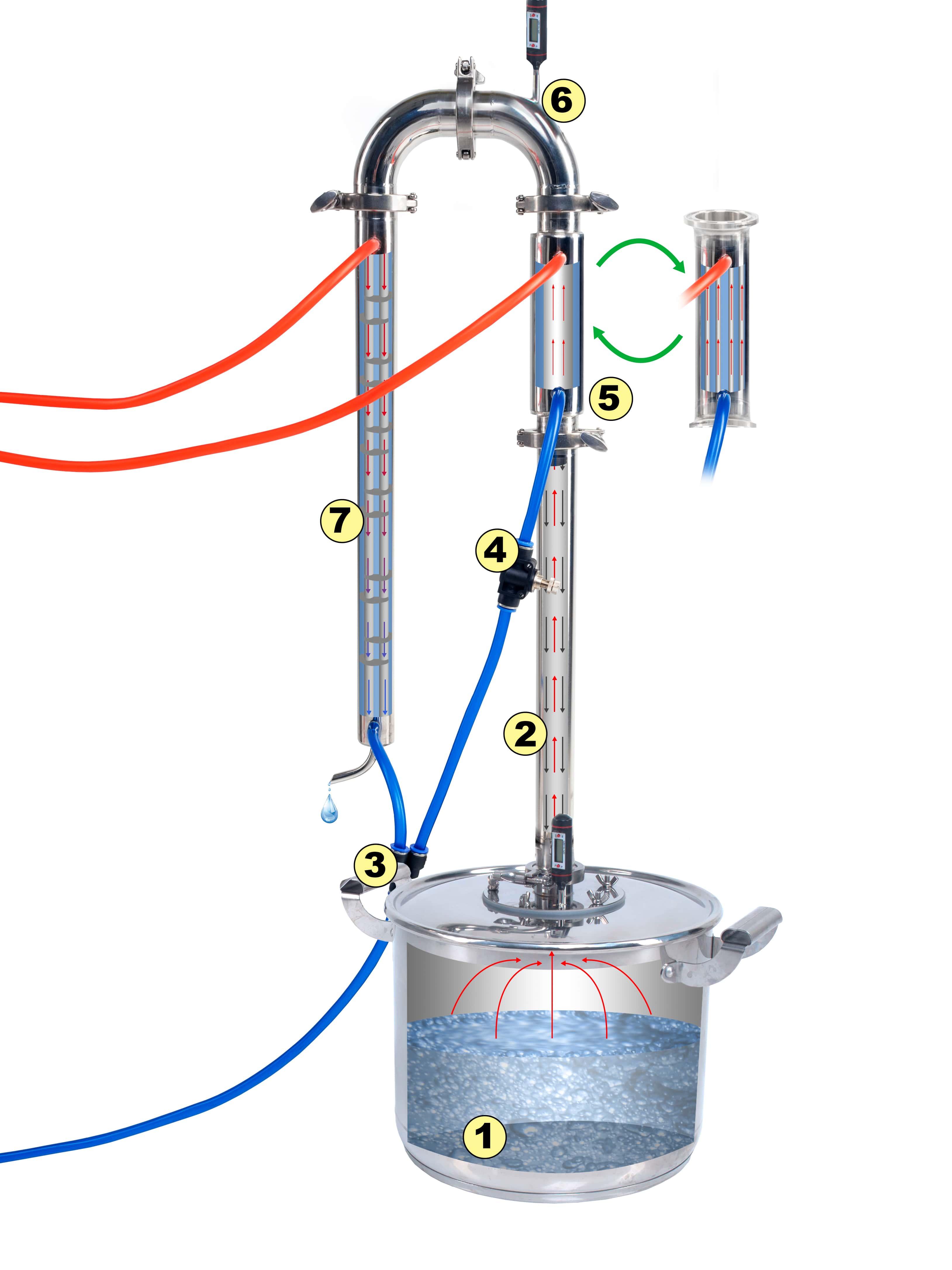 Принцип работы (схема) самогонного аппарата Kanzler